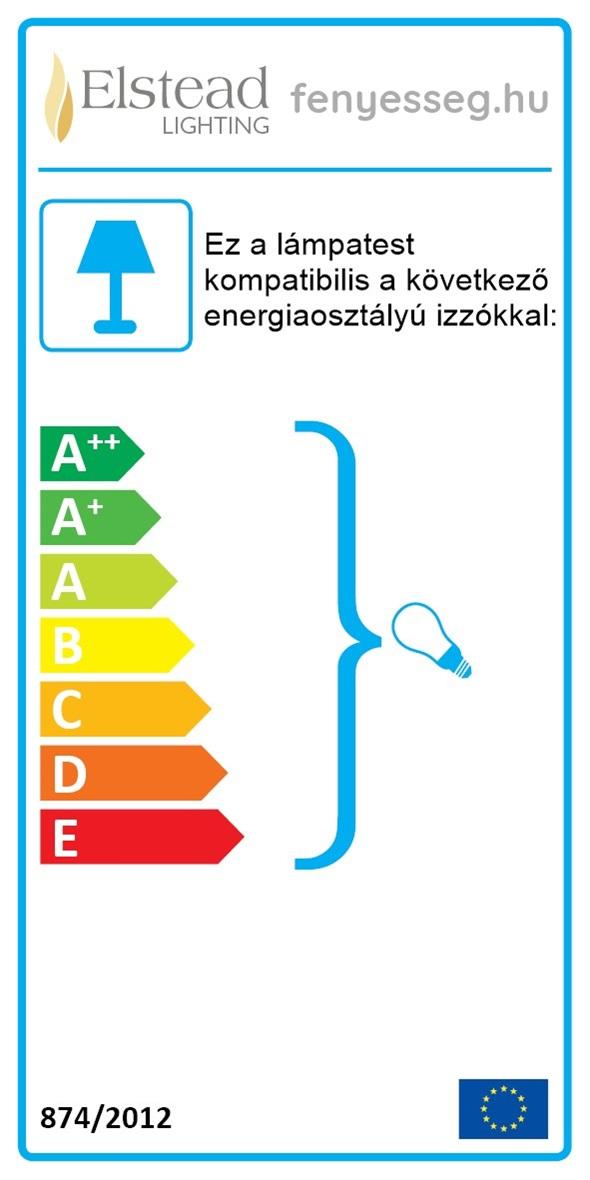 Energetikai tanúsítvány a-e