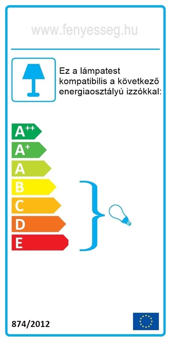 energetikai tanusitvany b e